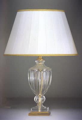 Настольная лампа  «Asolo»
